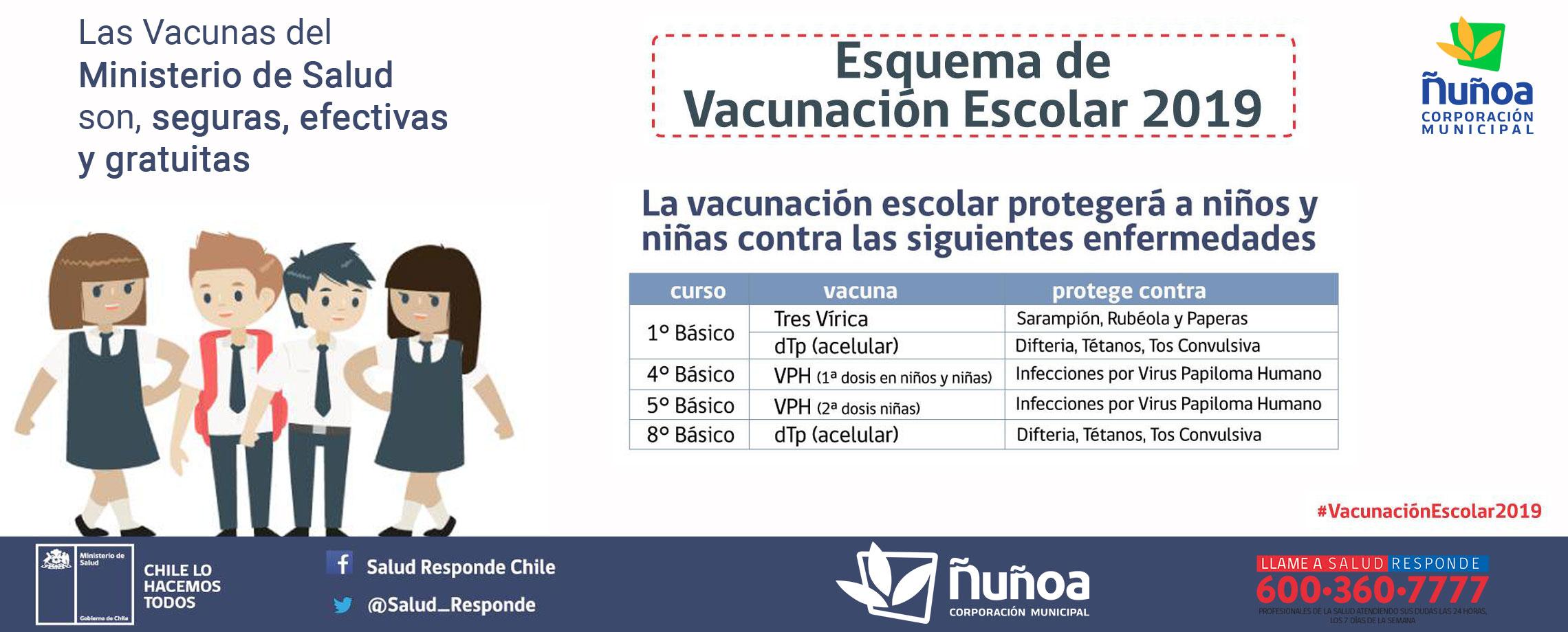 Comienza la vacunación de escolares contra distintas enfermedades